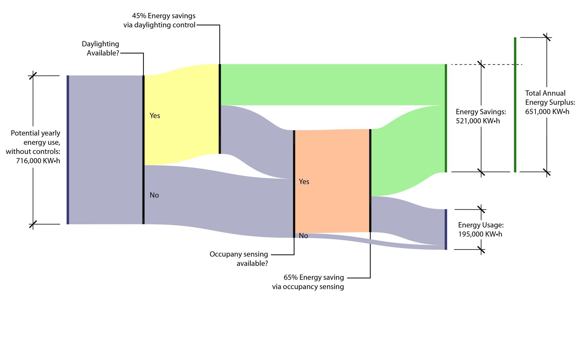 Sankey-Diagram-Rev2-for-web